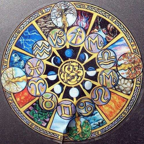representación del zodíaco y de las fases de la luna