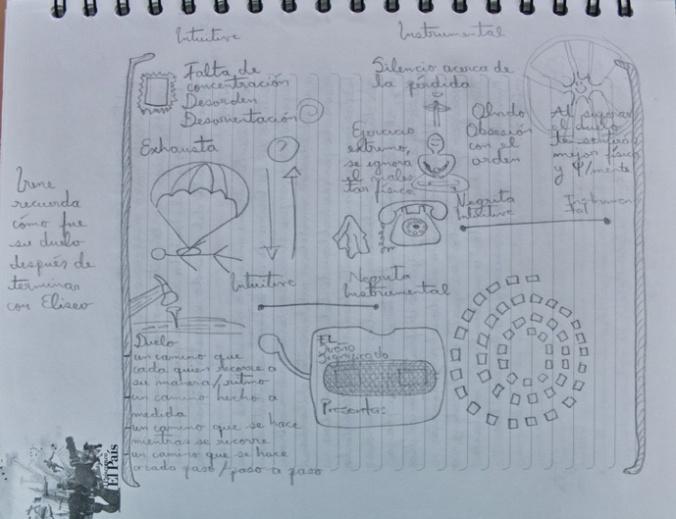 Apuntes en lápiz, escritos a mano. acerca de teorías que explican el duelo.