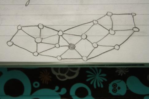 garabatos que hago para entender mejor las ideas que tengo en mente, bosquejo de una estructura