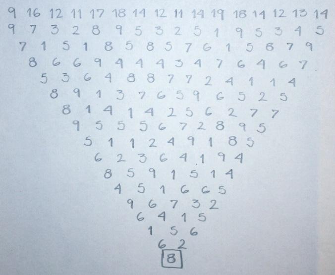 ejemplo de sistema de la pirámide numerología