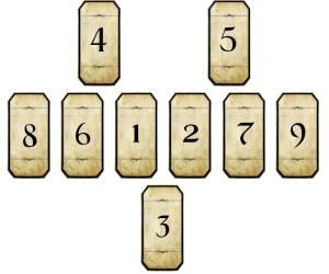 posiciones de cartas de tirada lechuza para tarot adaptada para ser usa con cartas lenormand para interpretar sueños