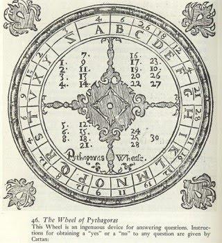 ilustración de tabla pitagórica usada para responder preguntas con un sí o con un no